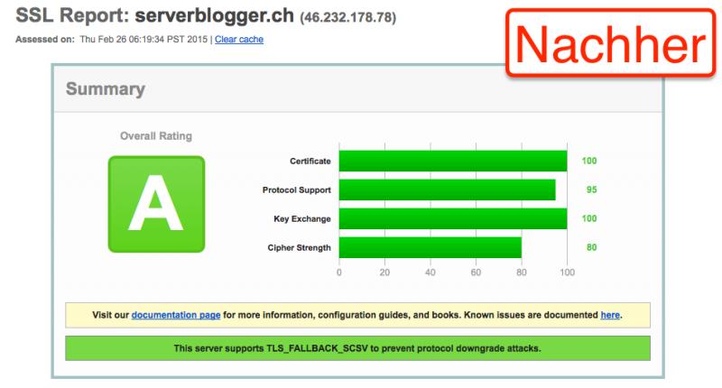 SSL Report: serverblogger.ch
