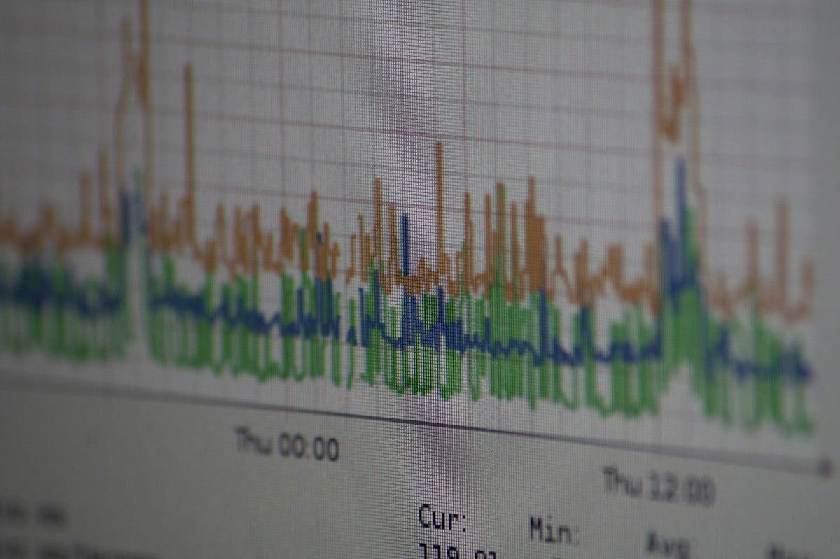 Serverauslastung mit Munin aufzeichnen