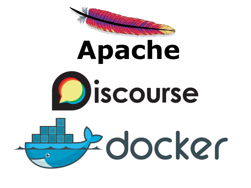 Apache Proxy für den Discourse Forum Docker Container