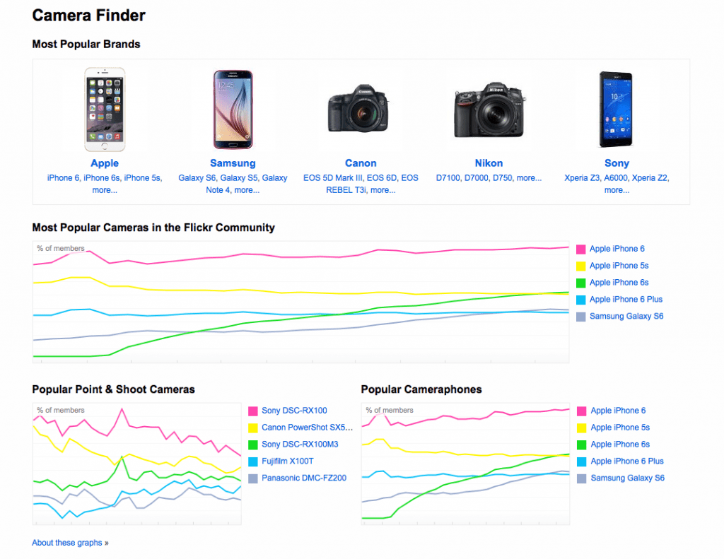 Flickr - Camera - Finder