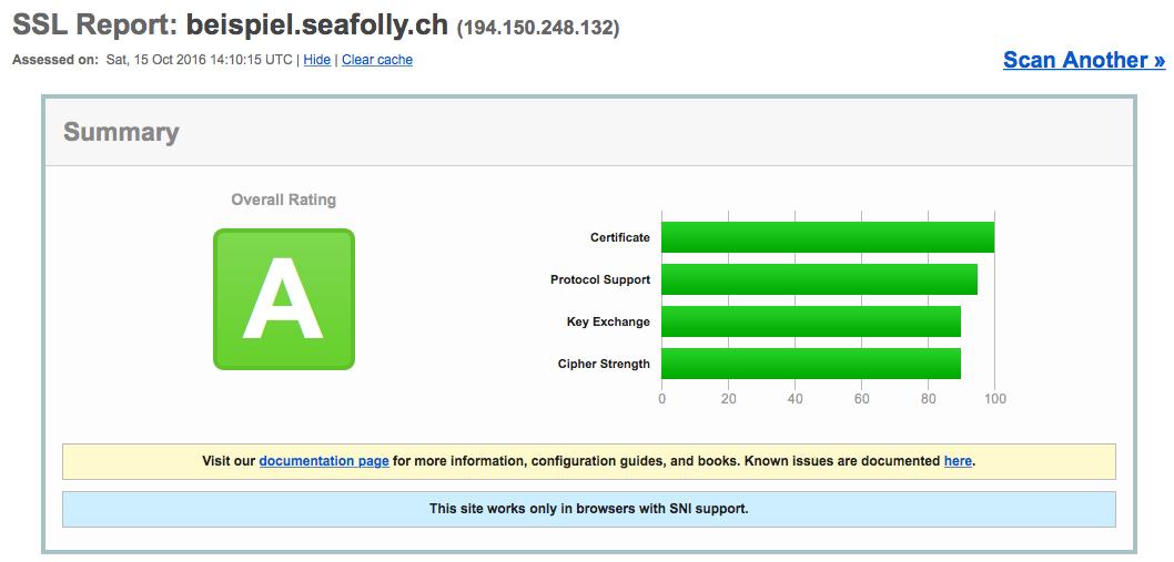 SSL Report: beispiel.seafolly.ch