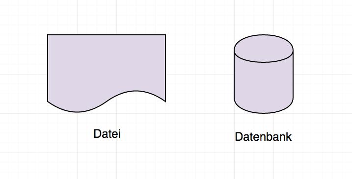 Datei - Datenbank