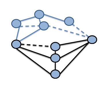 Beispiel Netzwerk https://de.wikipedia.org/wiki/Verteiltes_Soziales_Netzwerk