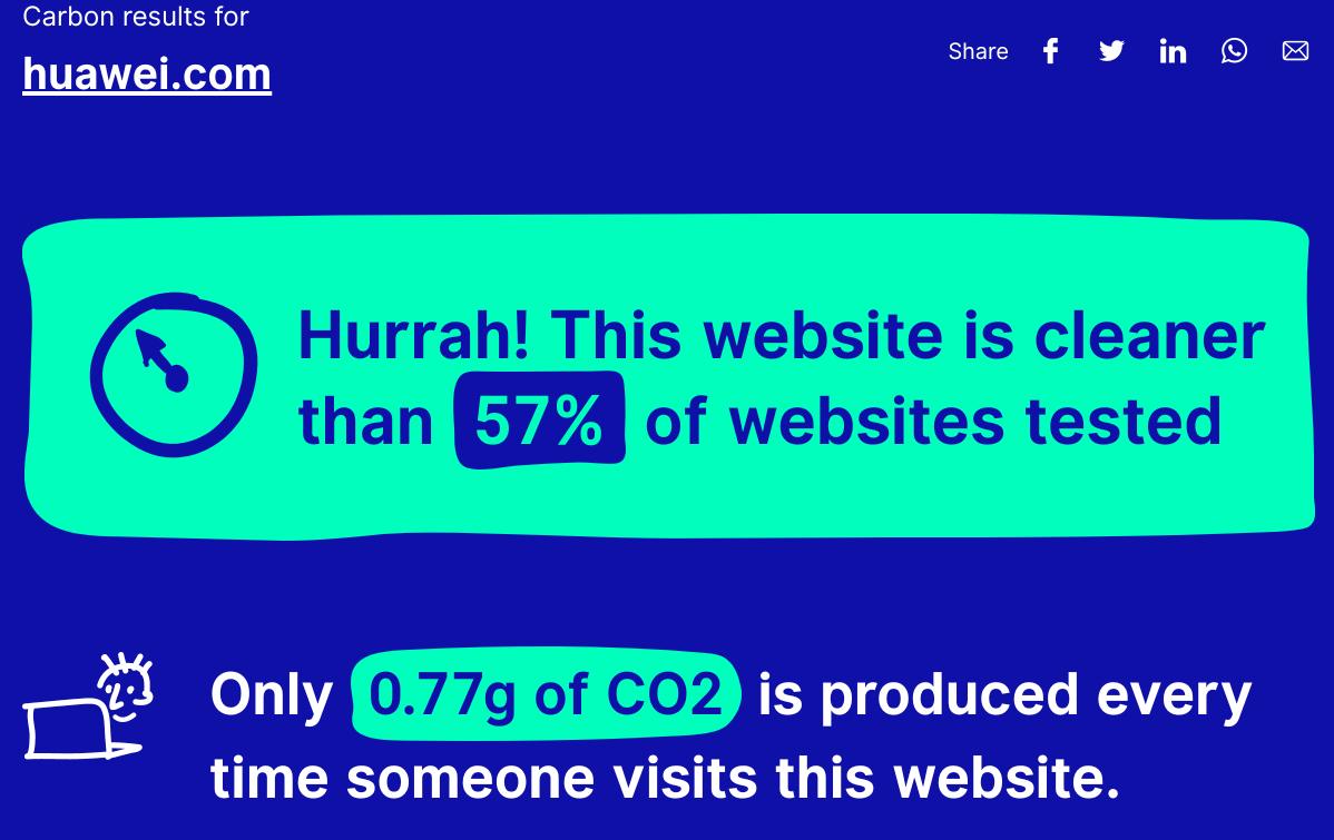 Der Aufruf von huawei.com erzeugt 0.77g CO2