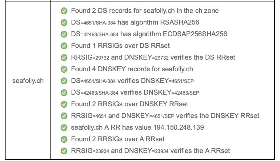 Überprüfung der Domain seafolly.ch auf https://dnssec-analyzer.verisignlabs.com/seafolly.ch